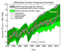 consensus enforcers versus the trump administration climate etc