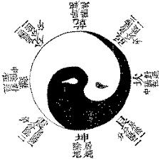 and yang