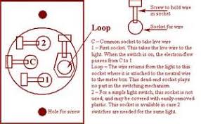 wiring diagram hpm switch greg s diary february 2012 resources
