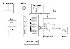 motor capacitor wikipedia wiring diagram components