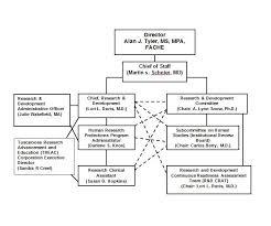 flow chart templates ppt circle arrow business powerpoint