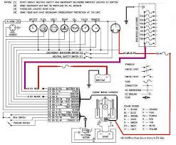dual battery question help please page 1 iboats boating forums
