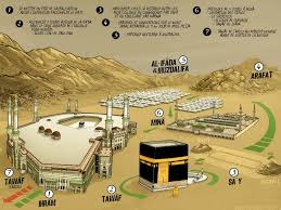 hajj steps days of hajjhajjumrah experts