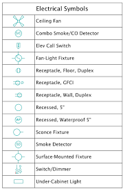 architectural electrical symbols for floor plans on land electrical symbol schedule