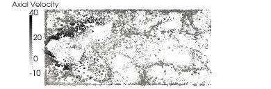 simulation d o chambre figure i 3 coupe longitudinale d une simulation de la chambre du