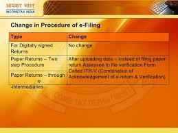 e filing presentations income tax india