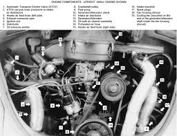 engine diagrams volvo v xc engine diagram volvo wiring diagrams