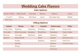 wedding cake options wedding cake menu christies and lil zs sweet boutique