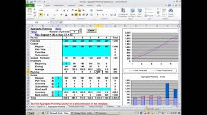 Production Capacity Planning Template Excel Godfrey Tutorial Aggregate Planning