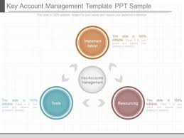 key account template key account management template ppt sle powerpoint templates