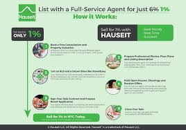 agent managed listing nyc discount full service broker sell for 1