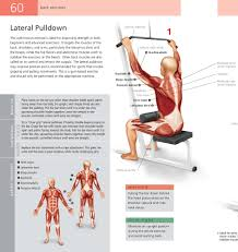 the student u0027s anatomy of exercise manual 50 essential exercises