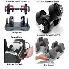 Cheap Weight Sets With Bench Best 25 Cheap Dumbbells Ideas On Pinterest Lower Back Spasms