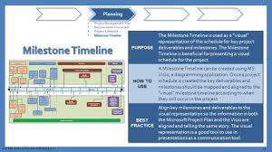 texas department of information resources presents ppt video planning project management plan requirements document project schedule milestone timeline purpose
