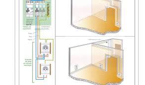 hauteur prise de courant cuisine normes électriques pour cuisine dans un appartement en vefa 8