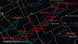 Comet 41p by Comet V2 Johnson Takes Center Stage Universe Today