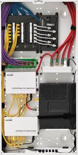 Home Network Closet Design Leviton Structured Media Enclosure Home Automation Pinterest