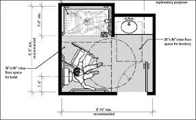 bathroom design dimensions prepossessing 90 ada bathroom measurements design inspiration of