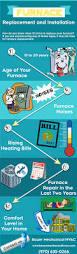 25 melhores ideias de furnace replacement no pinterest lista de