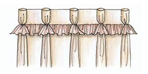 Different Pleats For Drapes Drapery Pleating Styles Drapery Connection