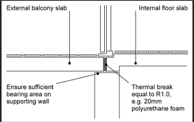 concrete slab floors yourhome