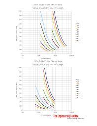 house wiring voltage drop u2013 readingrat net