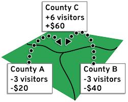 Washington State Conservation Commission Regional by Jlarc Report Economic Impact Of Public Lands