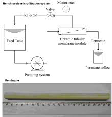 characterization of mullite ceramic membranes and their