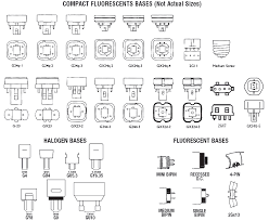 different light bulb bases base types