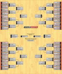 ncaa tournament 2017 march madness bracket cheat sheets athlon