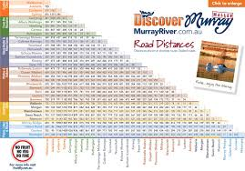 Distance Map Murray River U0026 Mallee Road Distances In Kilometres