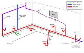 Basement Bathroom Roughin Help Plumbing DIY Home - Plumbing for bathroom