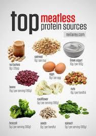 low carb high fibre foods nutrition pinterest highest fiber