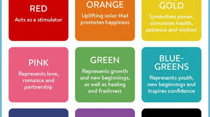 color meanings chart bedroom color meanings interesting on designs pertaining to