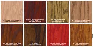 Bamboo Floor Protector Bamboo Flooring Cost Comparison U2013 Meze Blog Wood Flooring