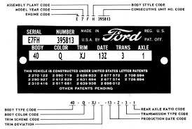 ctci data plate decoder