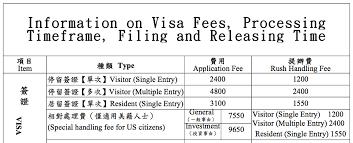 russian visa application form uk citizens kalmykia us