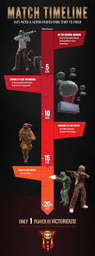 pubg quick loot the future of h1z1 h1z1 massively multiplayer arena shooter