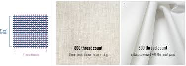 what is a good bed sheet thread count know your linen plume linen