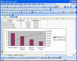 excel yogi u0027s blog archive how to create a pareto chart in excel