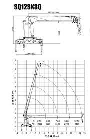 supply xcmg 12 ton truck mounted crane sq12sk3q from changzhou