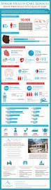 interior health home care best 25 senior health care ideas on pinterest elderly care