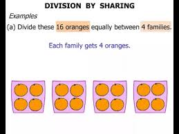division lessons tes teach