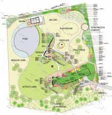 u003cinput typehidden prepossessing garden design layout home