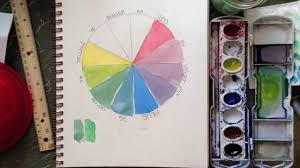 how to paint a watercolor color wheel youtube