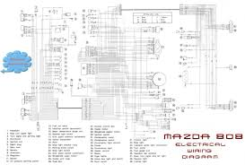 mazda demio wiring diagram with example images 49875 linkinx com