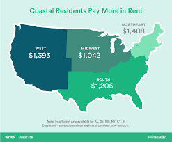 most affordable places to rent where people spend the most and least on rent in america
