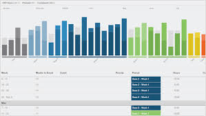 how to create your annual training plan trainingpeaks