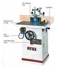 Woodworking Machinery Sales Uk by Jet Homewood Woodworking Machinery Sussex Uk Tools And Machines