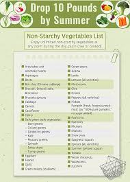 best 25 non starchy vegetables list ideas on pinterest